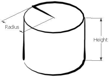 CylinderVol